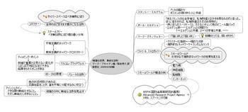 複雑な世界、単純な法則.JPG